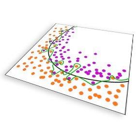 Restringir La Complejidad De Los Modelos De Distribución De Especies Mejora La Capacidad Predictiva